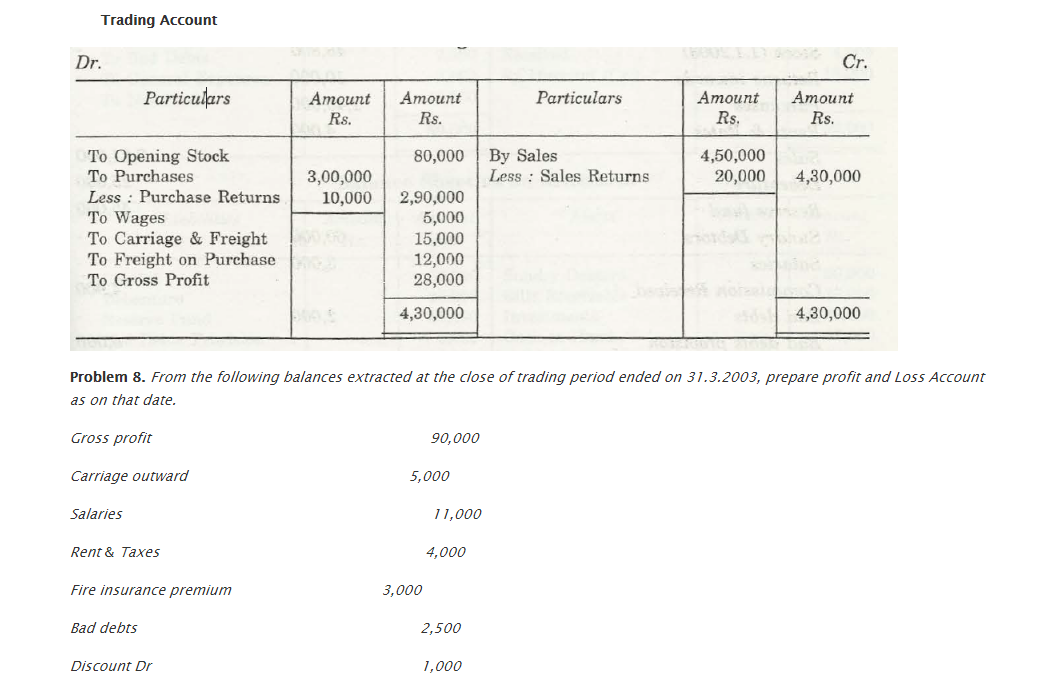 Adjustments in financial accounting 3