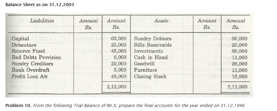 Adjustments in financial accounting 7