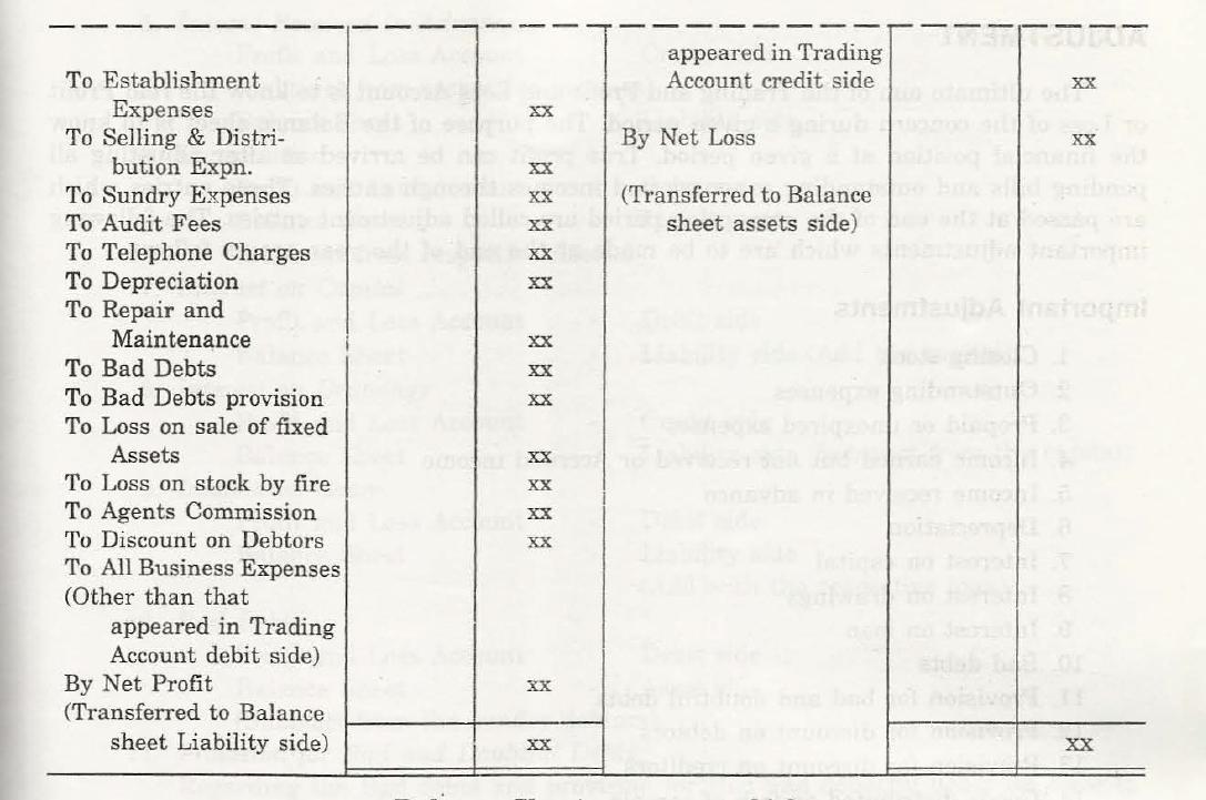 Balance Sheet 3
