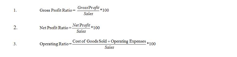 Profitability Ratios 1