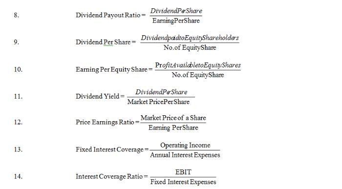 Profitability Ratios 3
