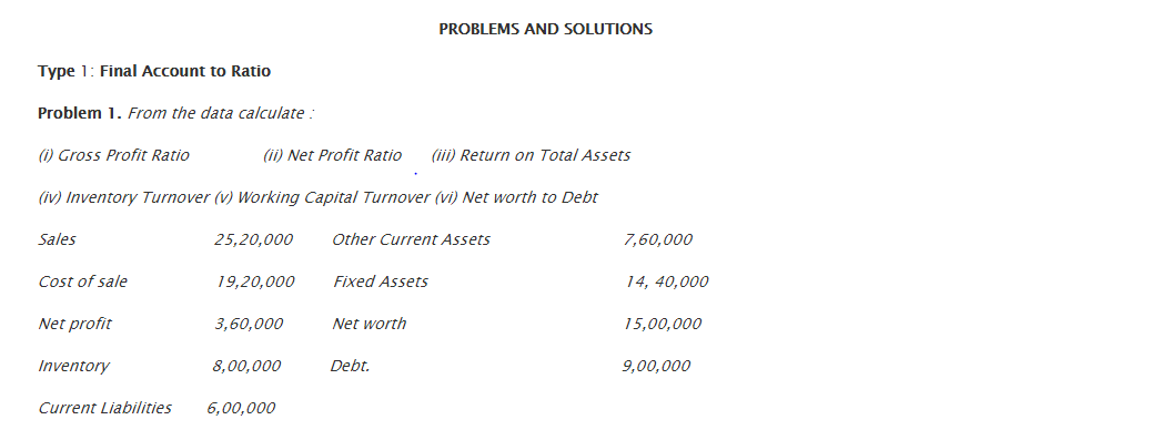 Ratio Analysis Problems and Solutions 1