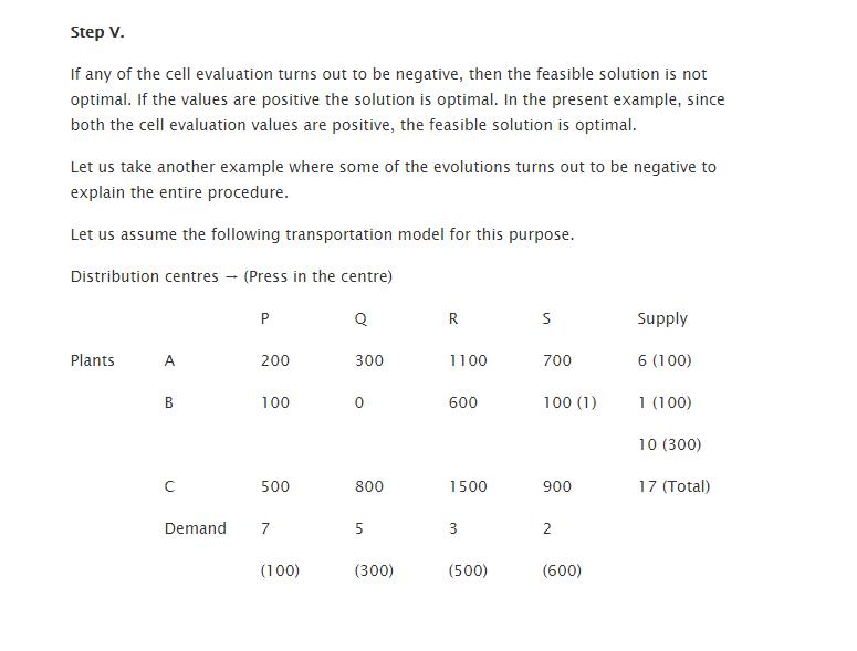 The modified distribution modi method or uv method 3