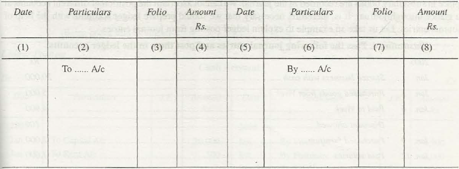 Classification of Ledger Accounts