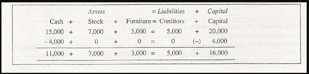 Computation-Classification of Transactions_6