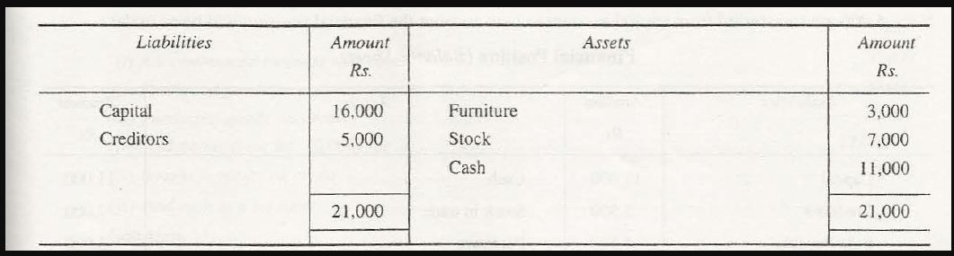 Computation-Classification of Transactions_7