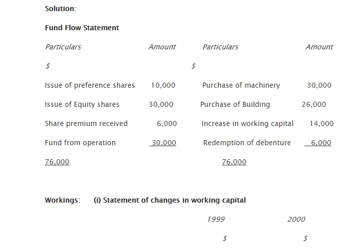 Problems and solutions fund flow statement 3