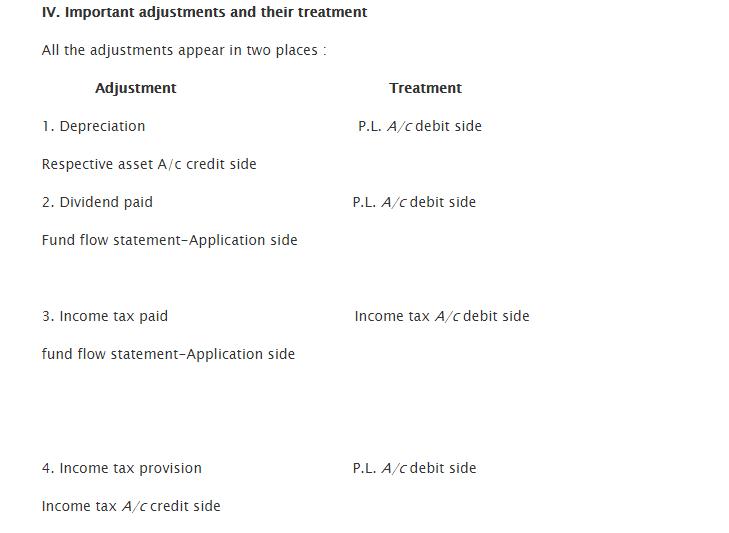 Steps in Preparation of Fund Flow Statement 6
