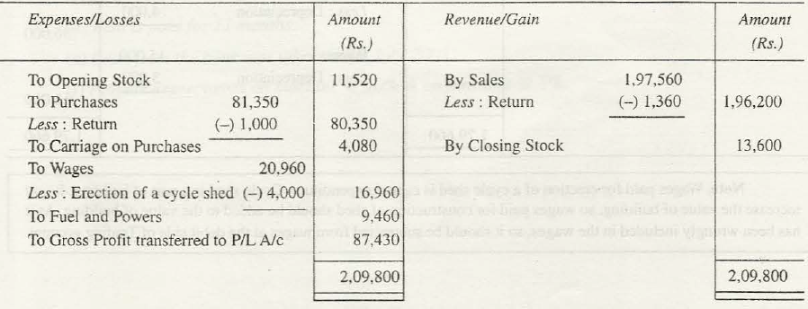 Closing Stock 8