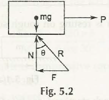 "Angle of Friction"" = C"