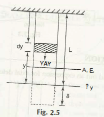 "Axial Deformation 2"" = C"