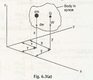"""Center of Gravity and Center of Mass 2"""" = C"""
