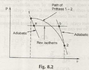 Clausius' Theorem 1