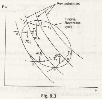 Clausius' Theorem 2
