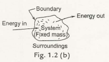 Concepts of Systems