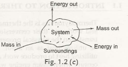 Concepts of Systems 3