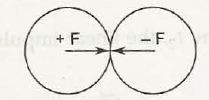 """Conservation of Linear Momentum 2"""" = C"""