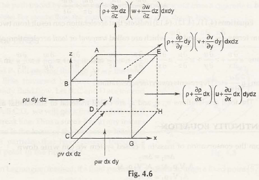"Continuity Equation in Three Dimensions in Differential Form 2"" = C"
