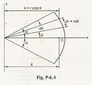 "Coordinates of Centre of Mass of Composite Bodies and Figures 1"" = C"