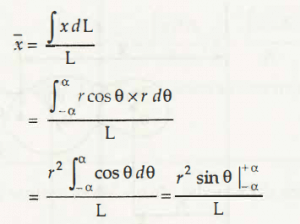 "Coordinates of Centre of Mass of Composite Bodies and Figures 2"" = C"