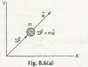 "D' Alembert's Principle 2"" = C"