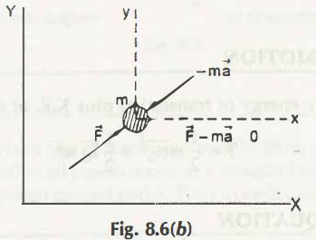 "D' Alembert's Principle 3"" = C"