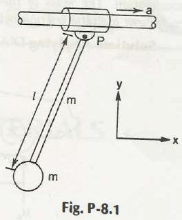 D' Alembert's Principle 4