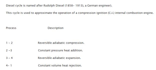 """Diesel Cycle"""" = C"""