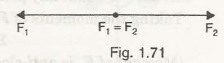 """Equilibrium of a Rigid Body 1"""" = C"""