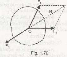 """Equilibrium of a Rigid Body 3"""" = C"""
