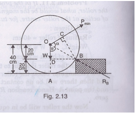 Free Body Diagram 16