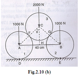 Free Body Diagram 2
