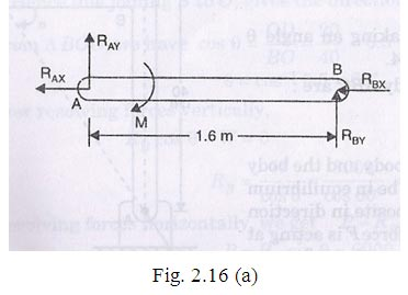 Free Body Diagram 22