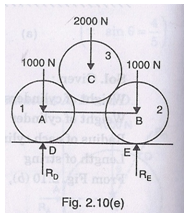 Free Body Diagram 7