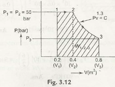 Heat Transfer- A Path Function 3
