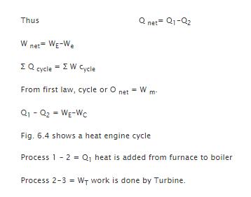 Kelvin Plank Statement of Second Law of Thermodynamics 3