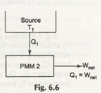 Kelvin Plank Statement of Second Law of Thermodynamics 9