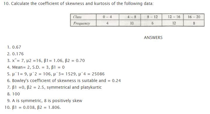 Kurtosis 11