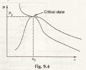 """Law of Corresponding States 3"""" = C"""