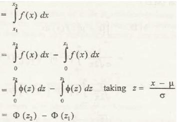 Normal Distribution 3