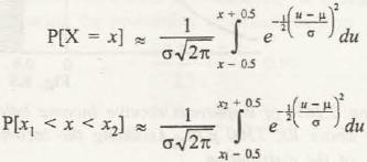 Normal Distribution 6