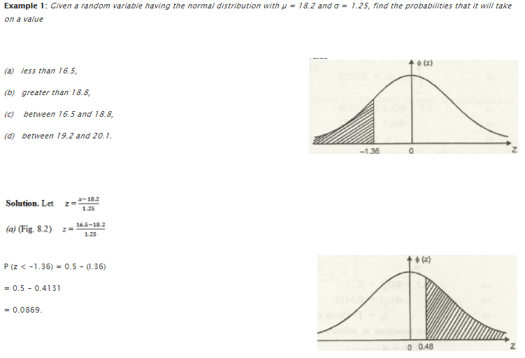 Normal Distribution 7