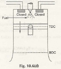 "Operating Principle of Four Stroke Diesel Engine (C.I. Engine) 4"" = C"