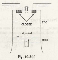 "Operating Principle of Four Stroke Petrol Engine (S.I. Engine) 3"" = C"
