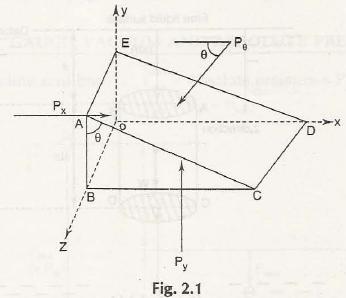 """Pascal's Law: 1"""" = C"""