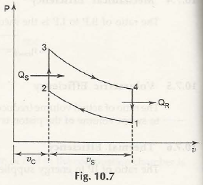 Performance of I.C. Engines 5
