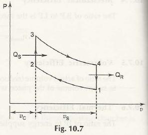 Performance of I.C. Engines 5