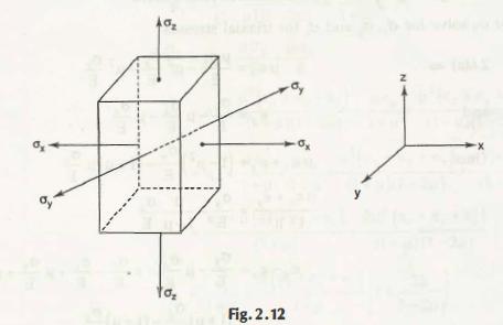 "Poisson's Ratio 2"" = C"