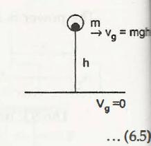 """Potential Energy 2"""" = C"""
