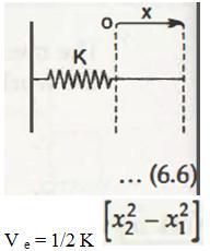"""Potential Energy 3"""" = C"""